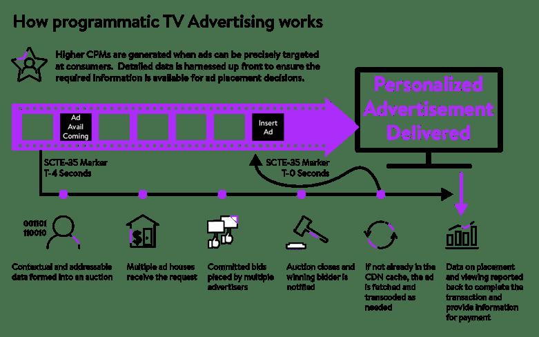VPP DiagramArtboard 1-2
